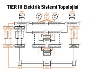 ek_tier-iii_son