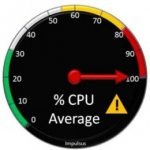 cpu-usage-271x260